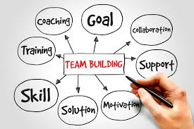 uses of team building